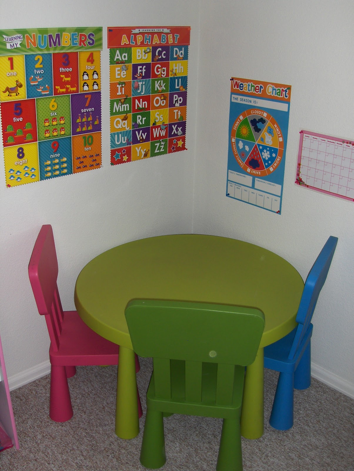 Preschool Year One: Theme, Schedule, Organization and Pictures ...